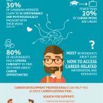 Career Challenge Reveals Canadians Need and Want Support Finding Career Satisfaction