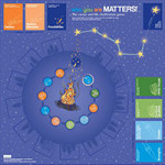 Thursday Sept. 24, 2015 – Free Who You Are MATTERS Game Night